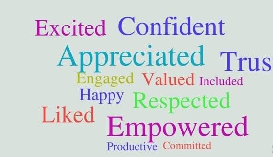 Word Cloud Describes Confident Person