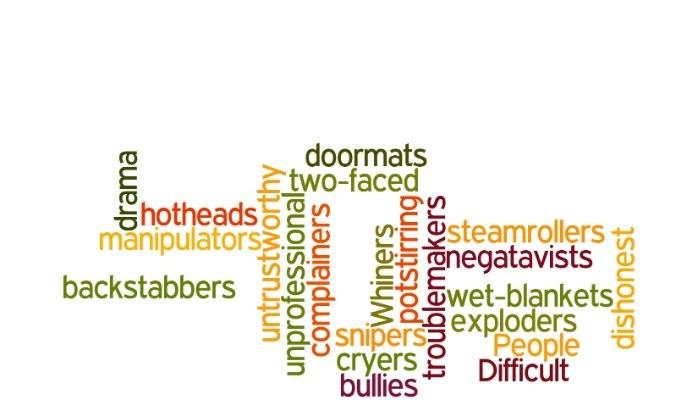 Word Cloud Describes Difficult People